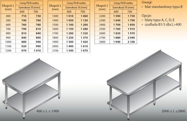 Stół roboczy lo 102 2800/700