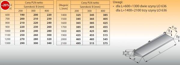 Półka naścienna z szynami lo 631 - 600x200