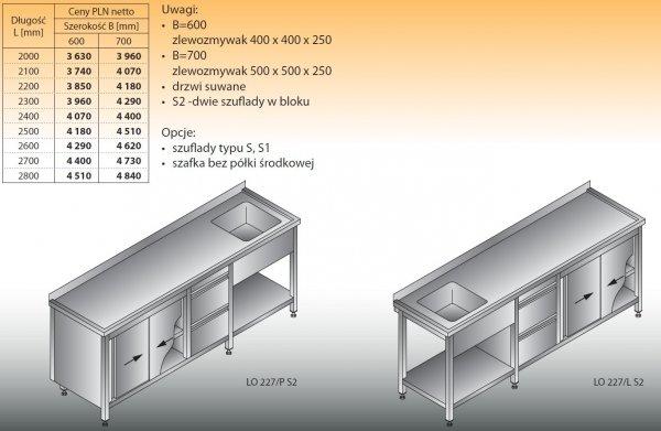 Stół zlewozmywakowy 1-zbiornikowy lo 227/s2 - 2000x600