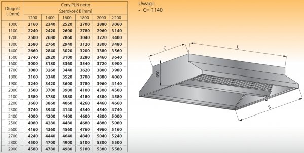 Okap centralny bez oświetlenia lo 911/1 - 2600x1200