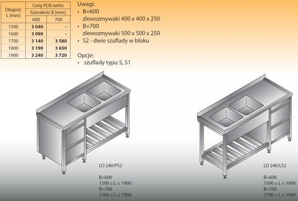 Stół zlewozmywakowy 2-zbiornikowy lo 240/s2 - 1500x600
