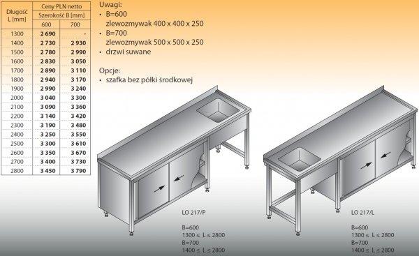 Stół zlewozmywakowy 1-zbiornikowy lo 217 - 1300x600