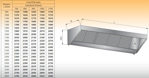 Okap przyścienny bez oświetlenia lo 902/1 - 2500x900