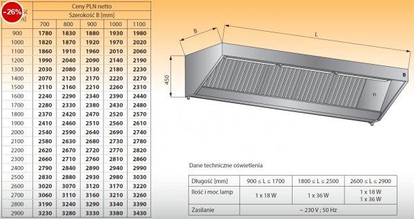 Okap przyścienny z oświetleniem lo 902 - 900x700