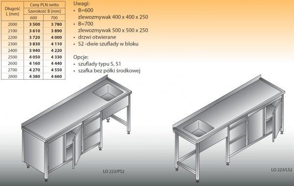 Stół zlewozmywakowy 1-zbiornikowy lo 223/s2 - 2000x600