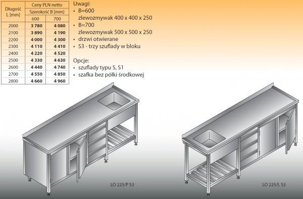 Stół zlewozmywakowy 1-zbiornikowy lo 225/s3 - 2000x600