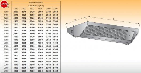 Okap centralny bez oświetlenia lo 912/1 - 1100x1200