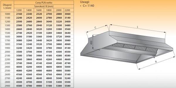 Okap centralny bez oświetlenia lo 911/1 - 2700x1200
