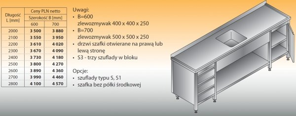 Stół zlewozmywakowy 1-zbiornikowy lo 220/s3 - 2000x600