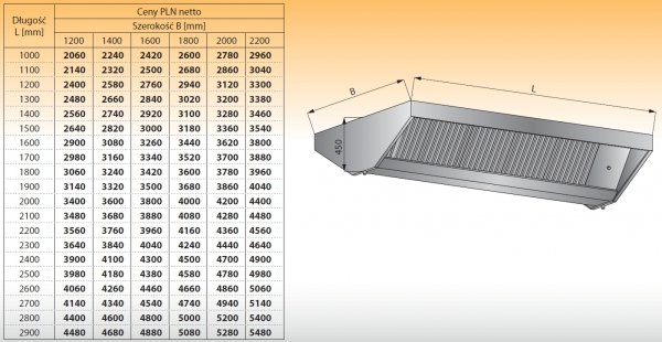 Okap centralny bez oświetlenia lo 912/1 - 1800x1600