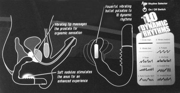 Ebony stymulator prostaty instrukcja
