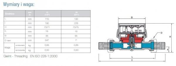 Wodomierz BMETERS licznik wody zimnej GSD8 3/4 4,0