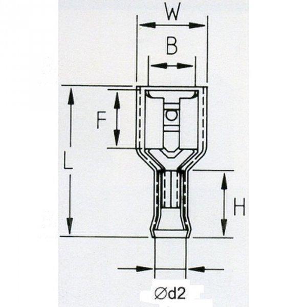KFIB63x08D Konektor żeński izolowany 100szt