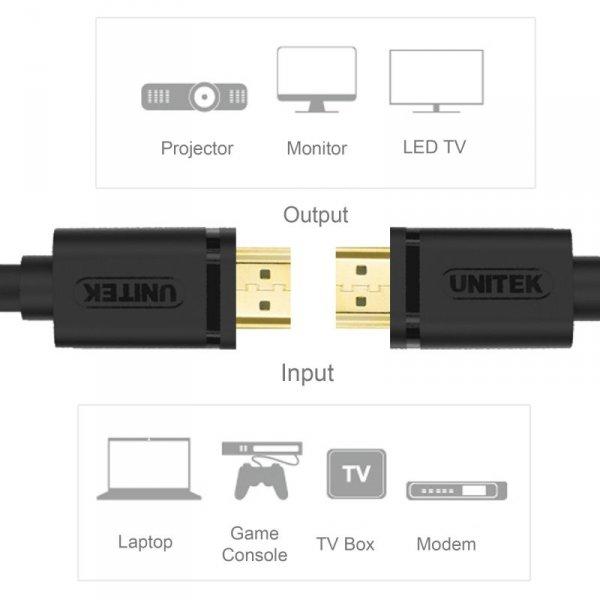 UNITEK KABEL HDMI BASIC V1.4 GOLD 5M, Y-C140