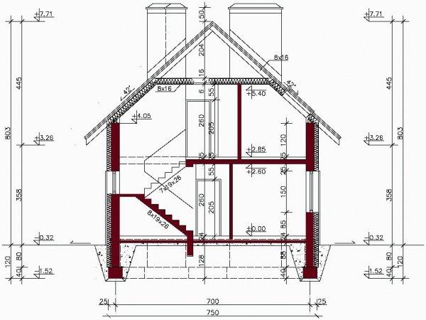 Projekt domu Agora Zielona