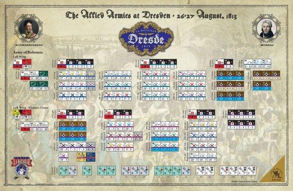 La Bataille de Dresde