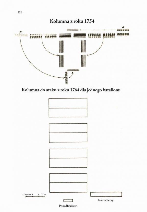 Piechota w XVIII wieku TAKTYKA (miękka oprawa)