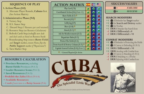 Cuba: The Splendid Little War (box)