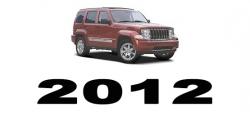 Specyfikacja Jeep Cherokee 2012