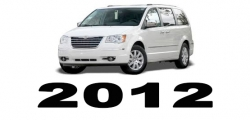 Specyfikacja Chrysler Voyager Town&Country 2012