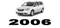 Specyfikacja Chrysler Voyager Town&Country 2006