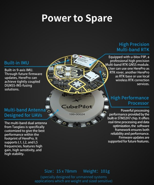 GPS HerePro Multi-RTK (Alpha Version)