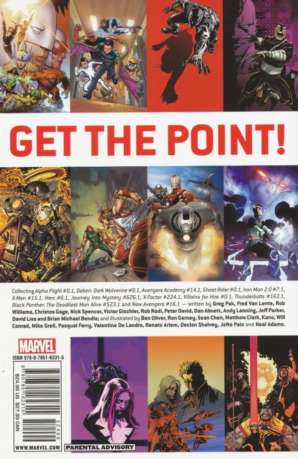 MARVEL POINT ONE II SC