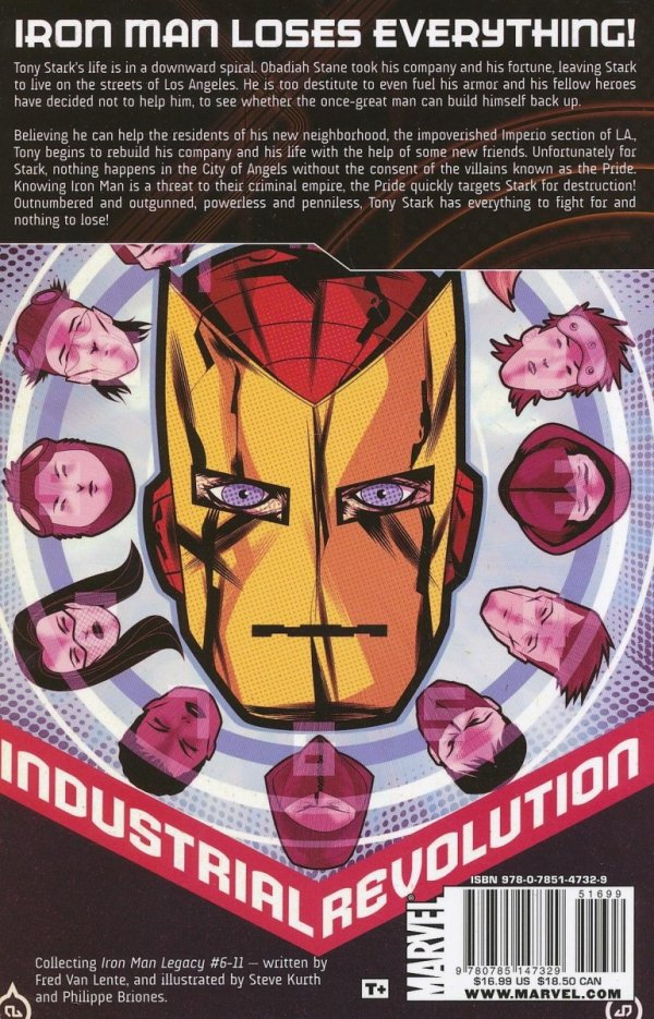 IRON MAN INDUSTRIAL REVOLUTION SC