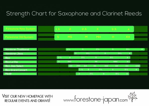 Stroik do saksofonu tenorowego Forestone Hinoki Unfiled
