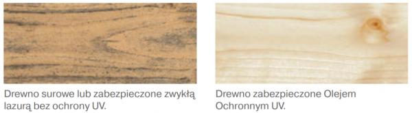 olej-ochronny-UV-Osmo-420-bezbarwny
