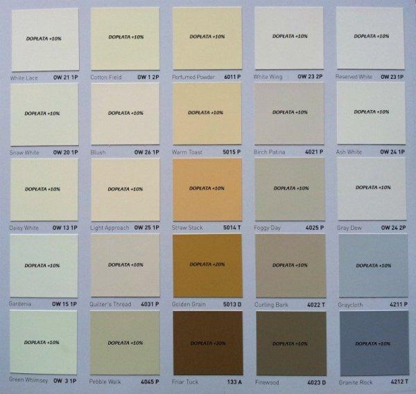 GIOLLI SERIE ORO - 5L (biała, lateksowa, zmywalna farba do wnętrz i na fasady z możliwością barwienia)