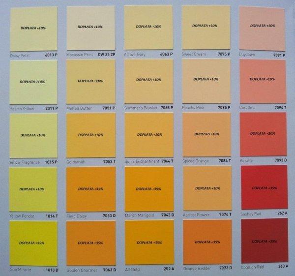 ARIA PURA ® - 14L  (biała, farba zmywalna z efektem jonizacji powietrza - wewnętrzna z możliwością barwienia)