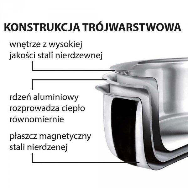 Garnek trzywarstwowy d 280 mm bez pokrywki STALGAST 021128 021128
