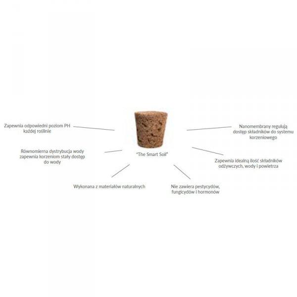 Inteligentne doniczki z kapsułkami z glebą Smart Soil