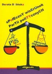 Społeczny wizerunek partii politycznych