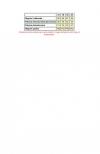 Bicotone 2139-33N sukienka jasny róż