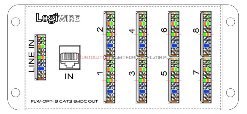 LogiWire Panel rozdzielczy telefoniczny - wejscie RJ45/IDC - wyjście 8x IDC 8pin