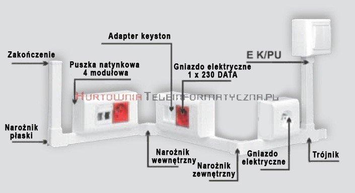 EMITER Narożnik płaski do kanału / koryta KP 90x60 biały