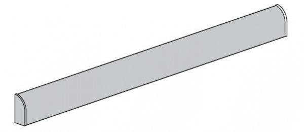 Okapnik dolny, imitujący stal nierdzewną do drzwi ThermoPro i ThermoPlus